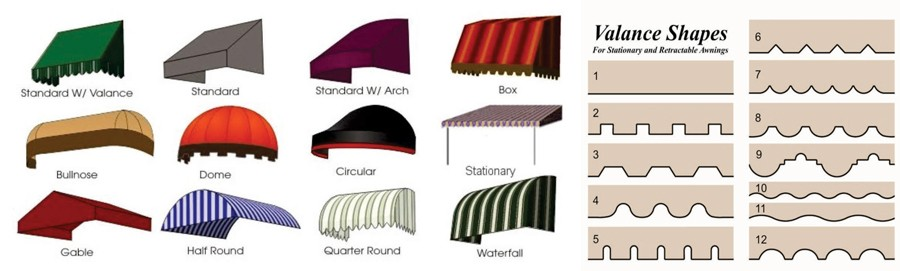 schematic of awning shapes and valance shapes